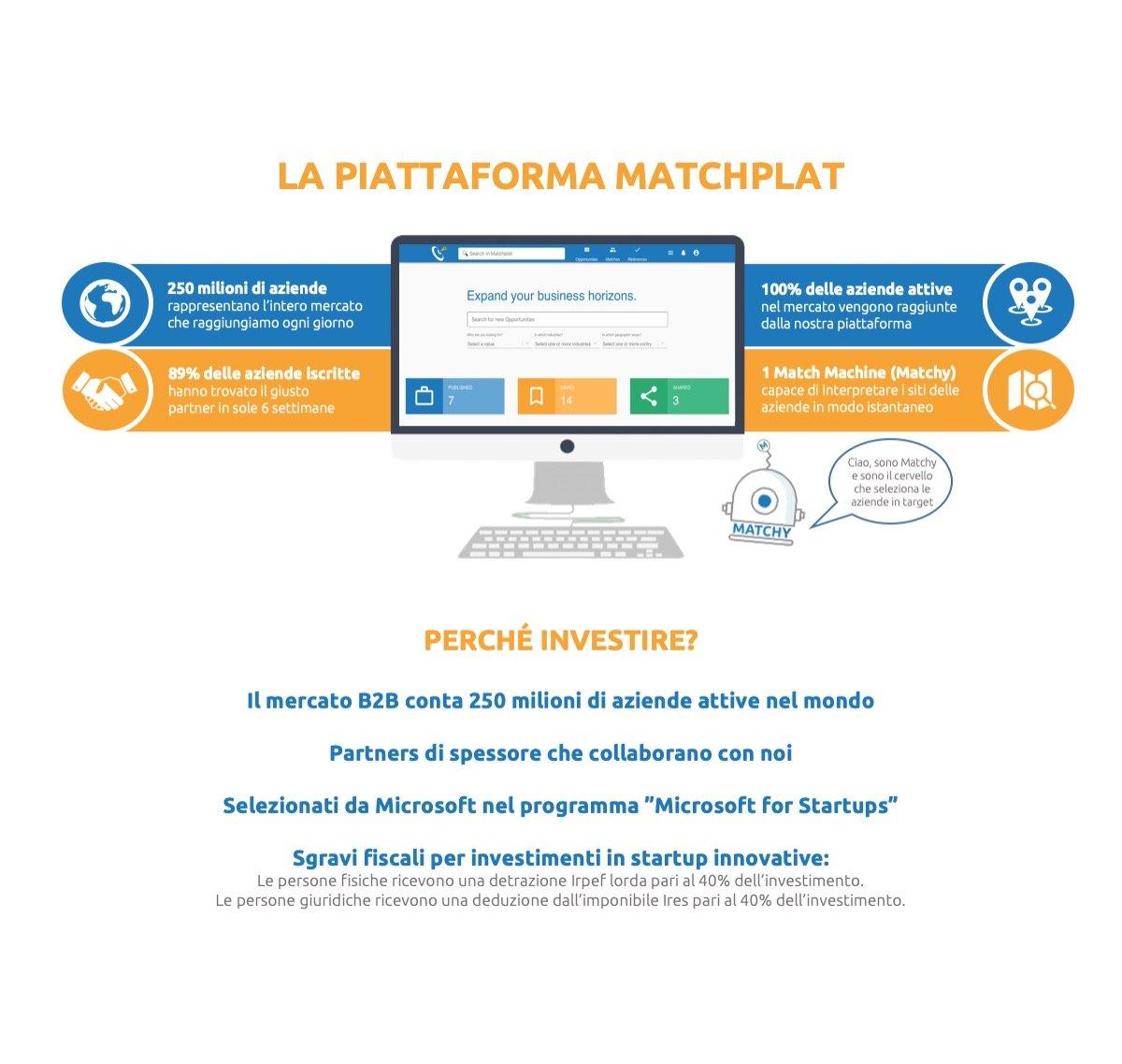 Migliori siti di matchmaking online