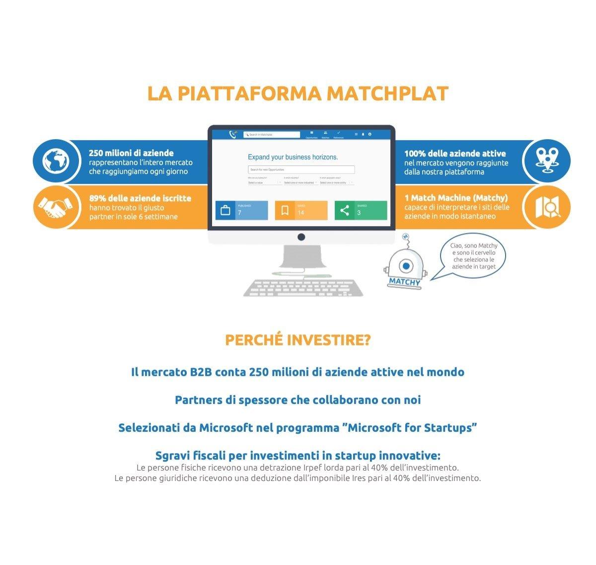 piattaforma di matchmaking aziendale